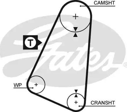 Gates 5015 - Timing Belt uk-carparts.co.uk