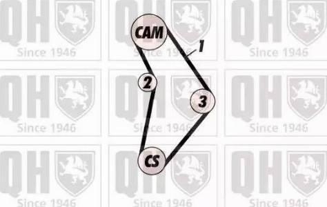 Quinton Hazell QBK128P - Timing Belt Set uk-carparts.co.uk