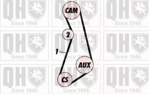 Quinton Hazell QBK280 - Timing Belt Set uk-carparts.co.uk